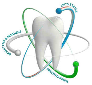 Important Dental Care Guidelines for All Individuals