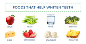 Food for White Teeth